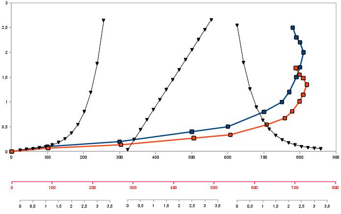 graf-5v1.png