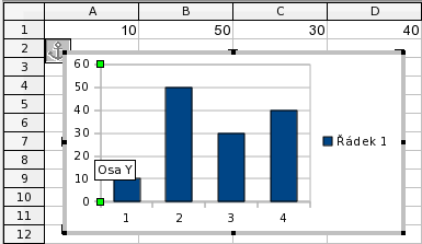 graf-editace-osy.png