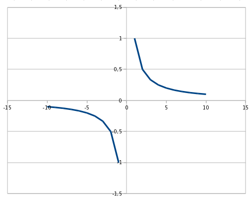 graf_parabola.png