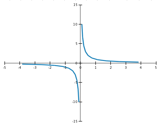 graf_parabola2.png