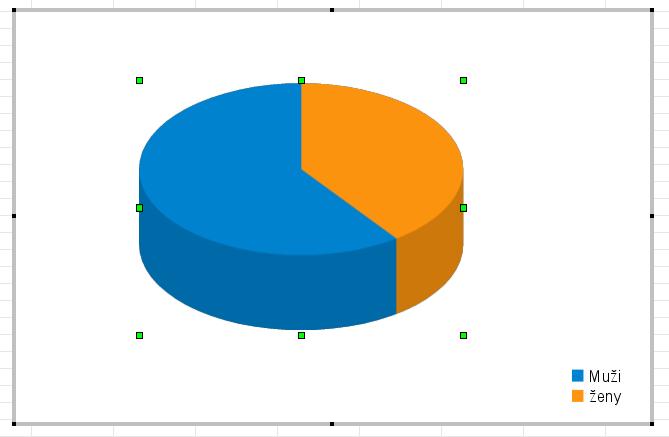 velikost_grafu.png